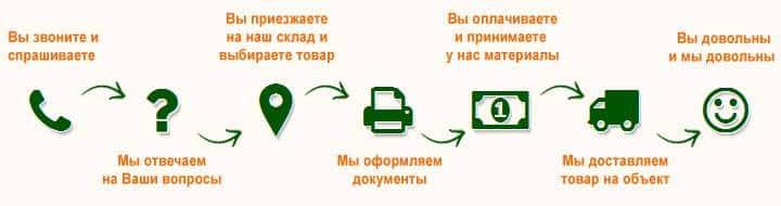 piloby Схема работы Нал копия