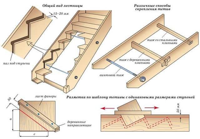 стальных или деревянных.